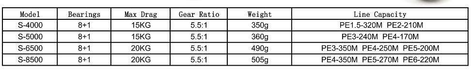https://www.ribolovbg.com/image/catalog/tables/pandora%20S-4000%20table.jpg